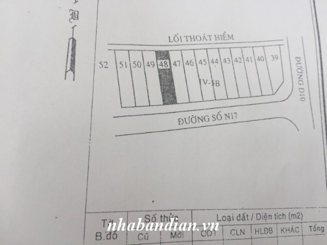 Bán đất Biconsi Tân Bình Dĩ An 100m2 giá hot chỉ 1 tỷ 300 triệu